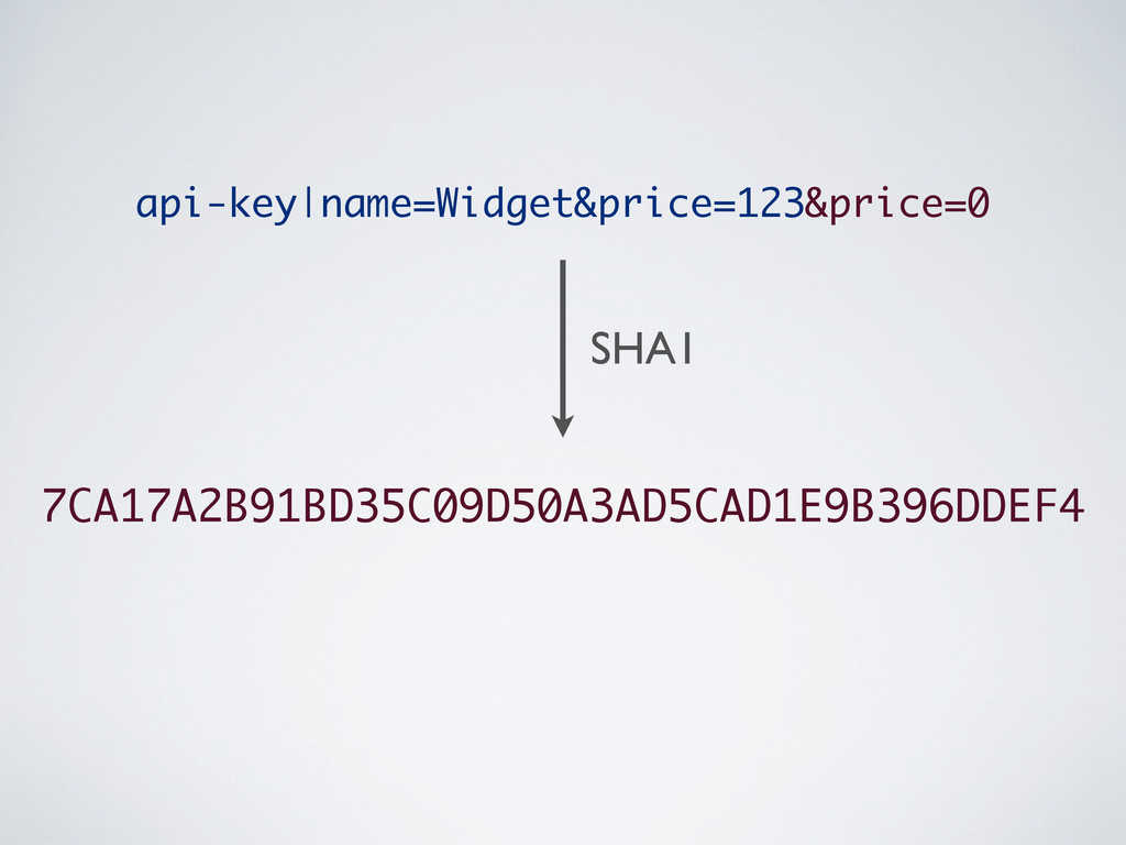api-key|name=Widget&price=123&price=0 7CA17A2B9...