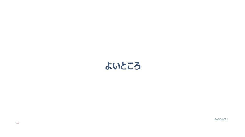 よいところ 20 2020/9/21