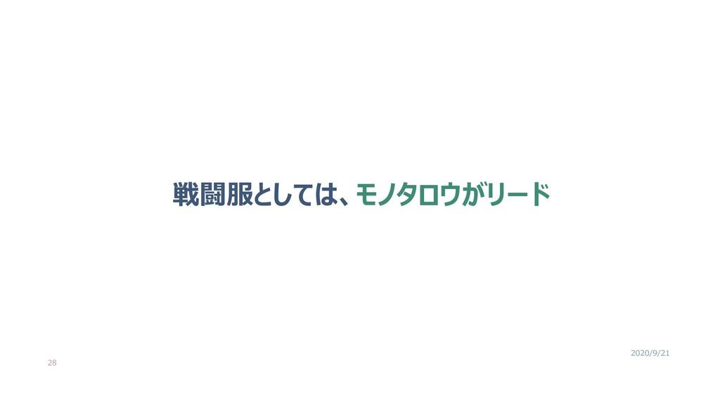 戦闘服としては、モノタロウがリード 28 2020/9/21
