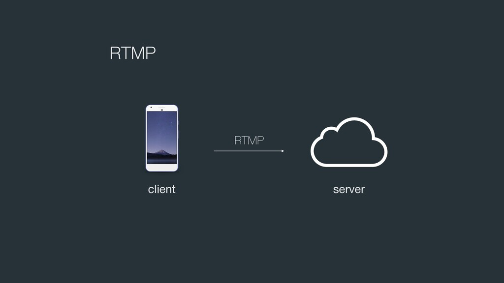RTMP RTMP client server