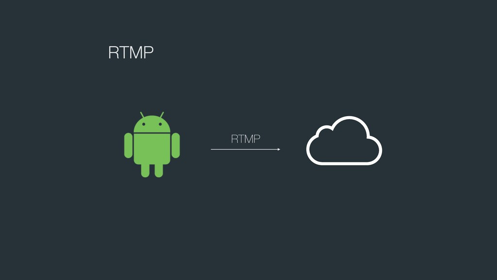 RTMP RTMP
