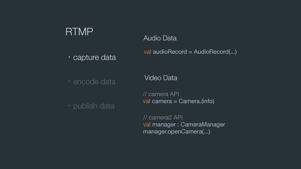 RTMP ɾcapture data ɾencode data ɾpublish data v...