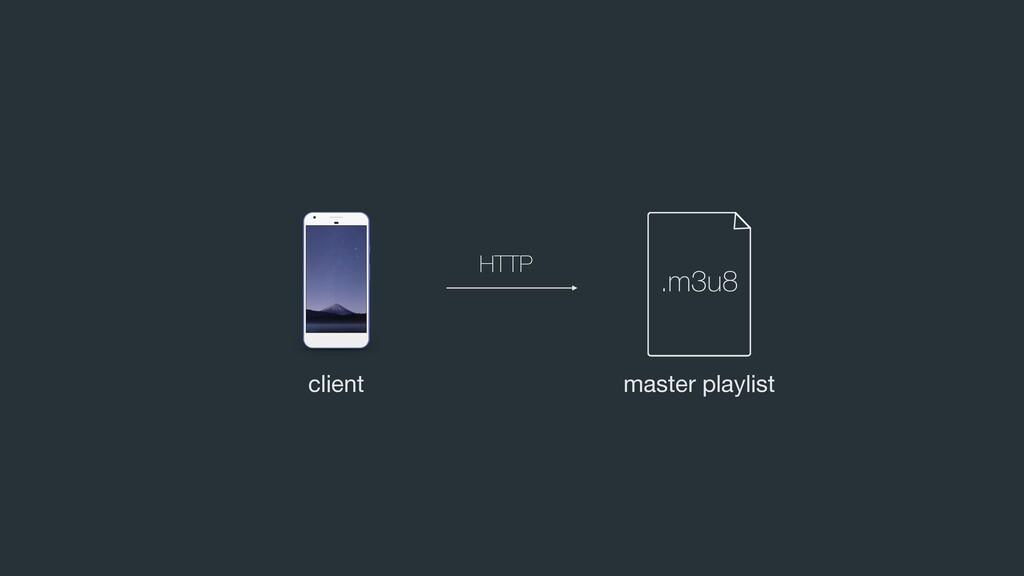 HTTP client master playlist .m3u8