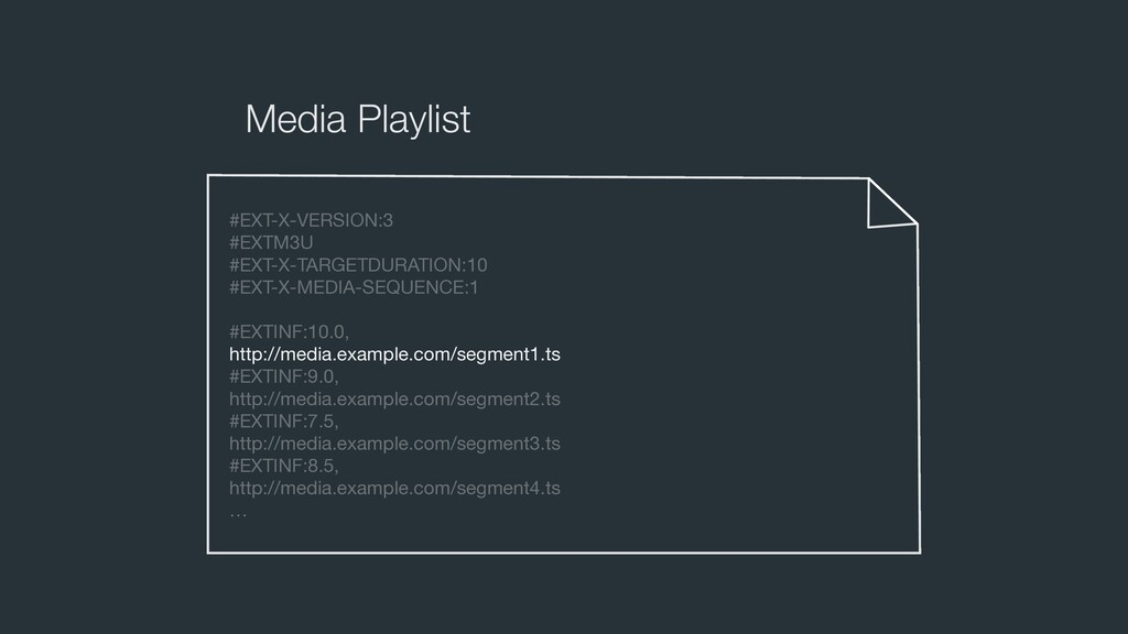 Media Playlist #EXT-X-VERSION:3   #EXTM3U   #EX...