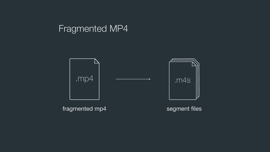 Fragmented MP4 fragmented mp4 segment files .mp4...