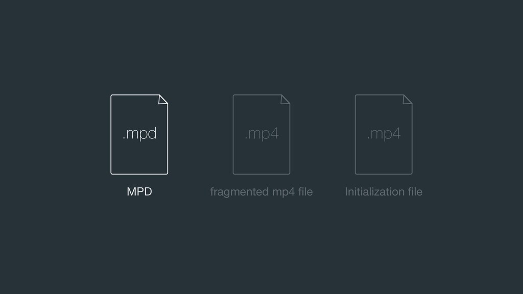 MPD fragmented mp4 file Initialization file .mpd ...