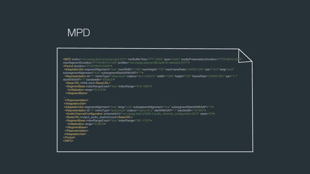 "MPD <MPD xmlns=""urn:mpeg:dash:schema:mpd:2011"" ..."
