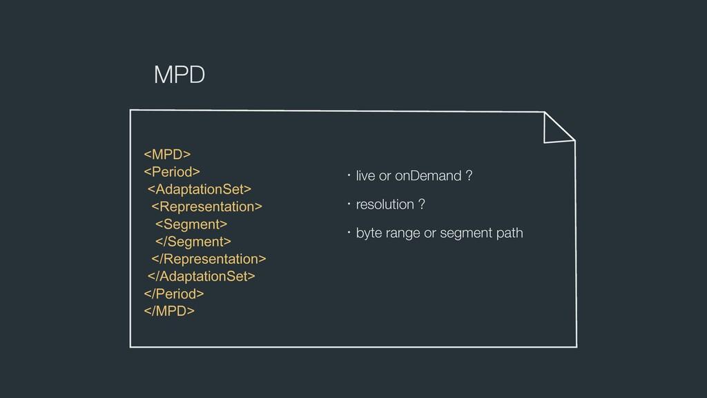 MPD <MPD> <Period> <AdaptationSet> <Representat...