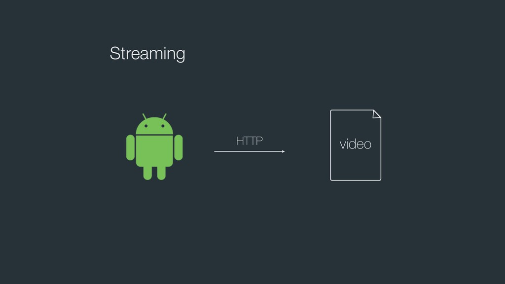 Streaming HTTP video