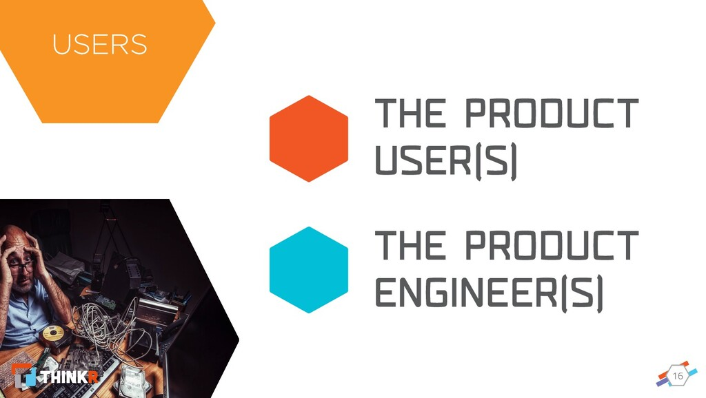 16 THE PRODUCT USER(S) THE PRODUCT ENGINEER(S) ...