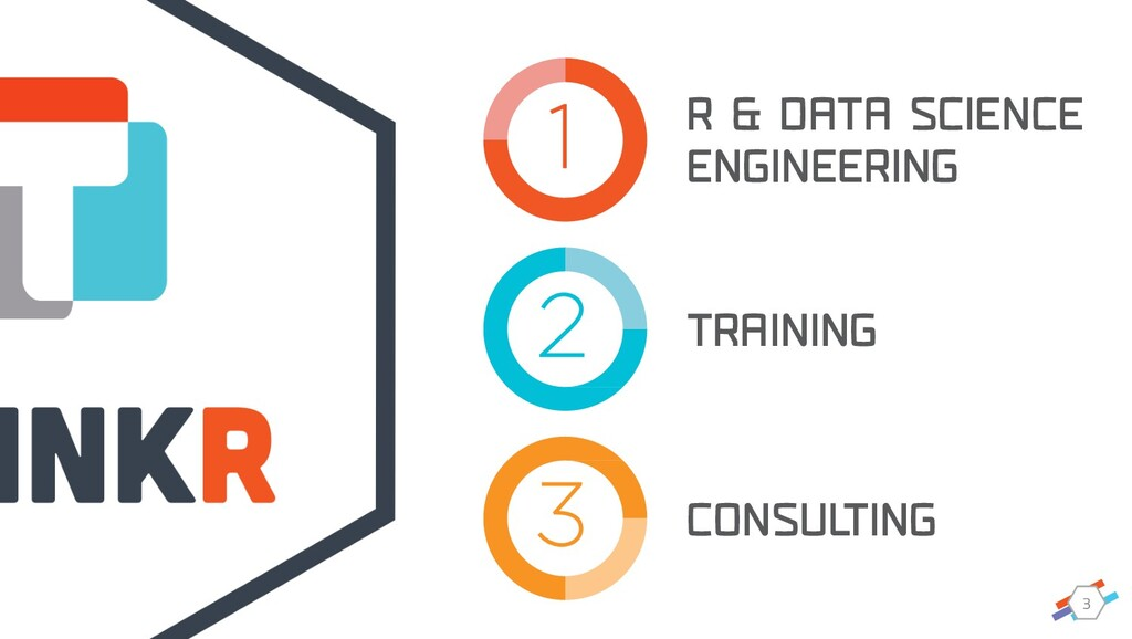 3 1 2 3 R & DATA SCIENCE ENGINEERING TRAINING C...