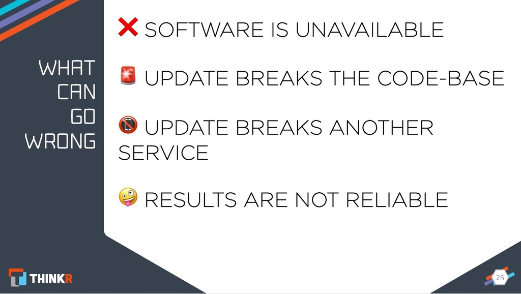 25 25 WHAT CAN GO WRONG ❌ SOFTWARE IS UNAVAILAB...
