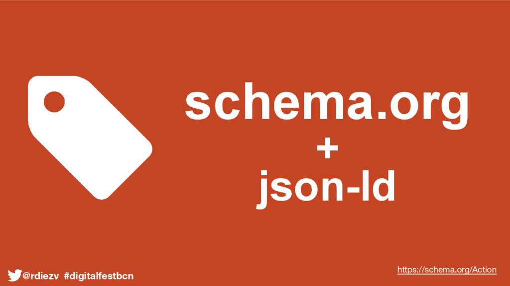 schema.org https://schema.org/Action json-ld + ...