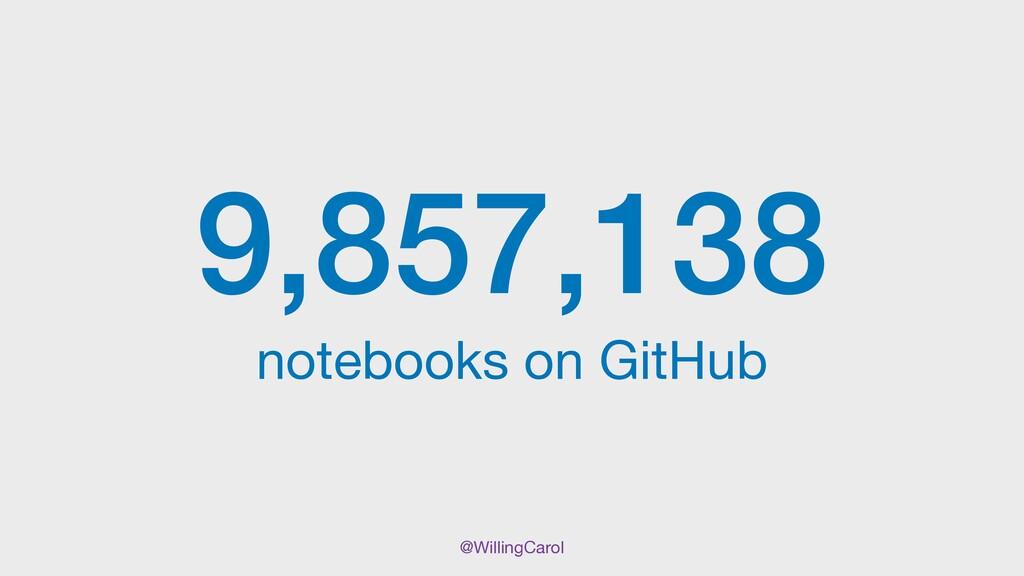 @WillingCarol 9,857,138   notebooks on GitHub