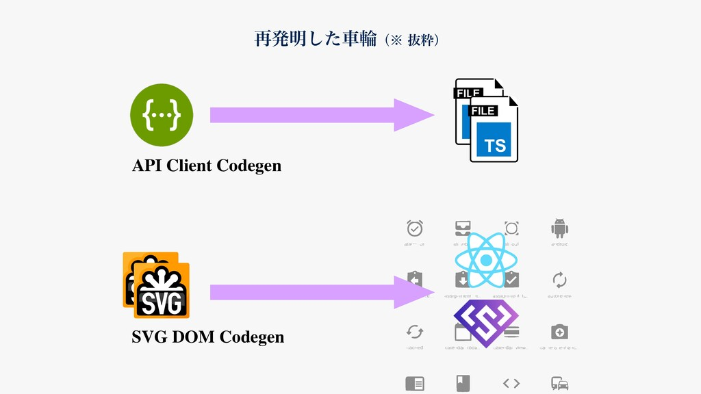 TS TS API Client Codegen SVG DOM Codegen ࠶ൃ໌ͨ͠ं...