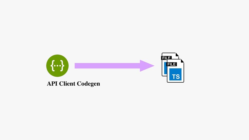 TS TS API Client Codegen