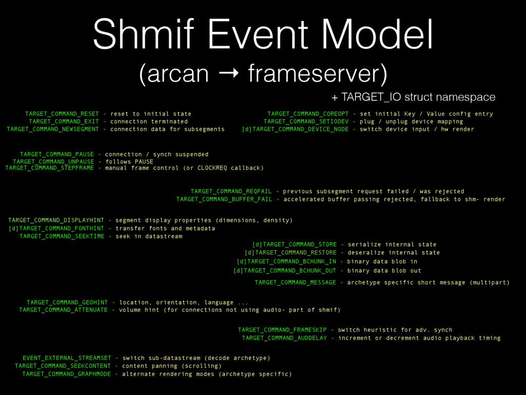 Shmif Event Model (arcan → frameserver) TARGET_...