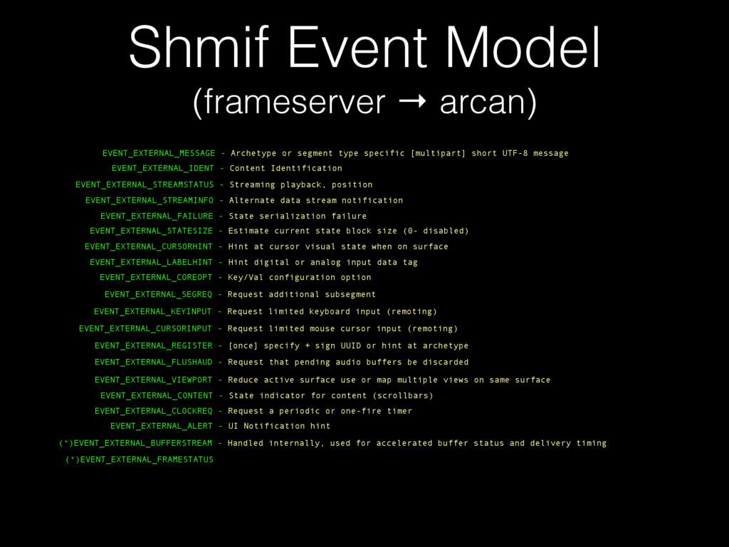 Shmif Event Model (frameserver → arcan) EVENT_E...