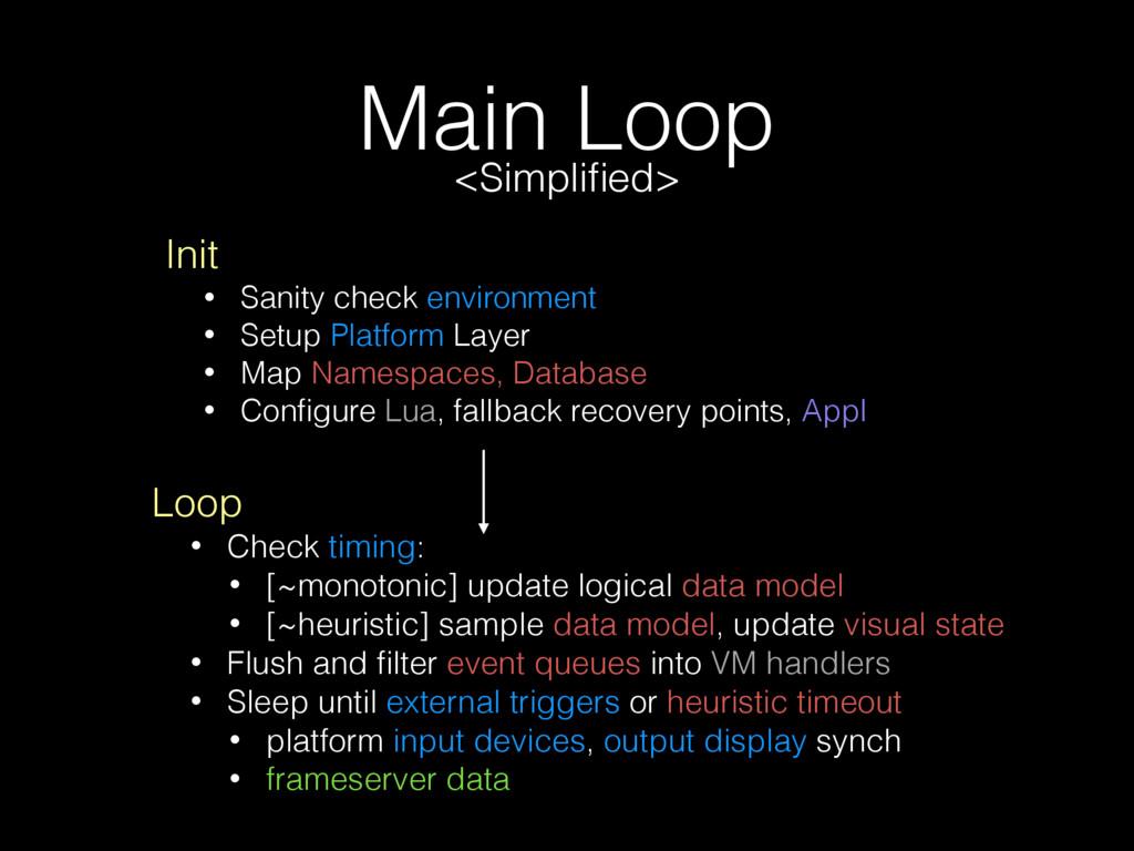 Main Loop <Simplified> Init • Sanity check envir...