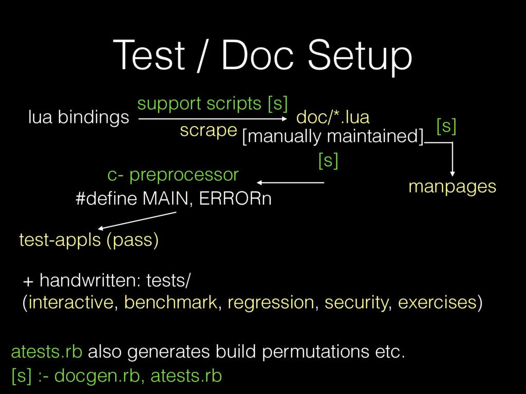 Test / Doc Setup lua bindings support scripts [...