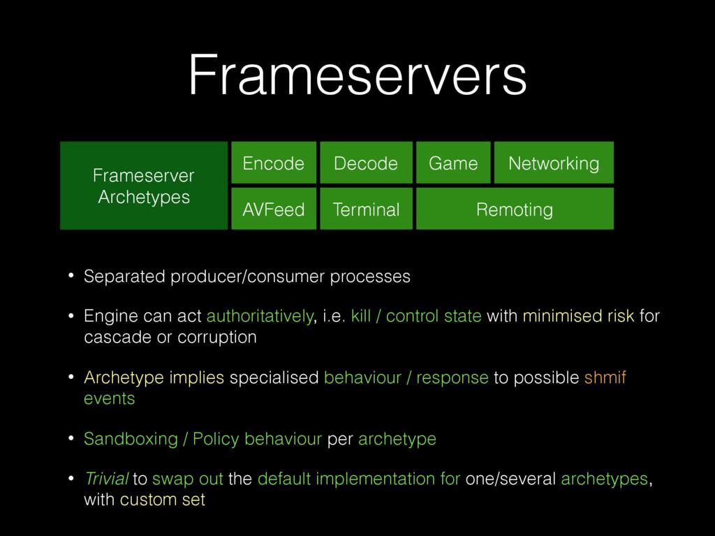 Frameservers Frameserver Archetypes Game AVFeed...