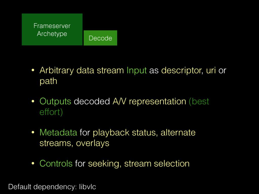 Frameserver Archetype Decode • Arbitrary data s...