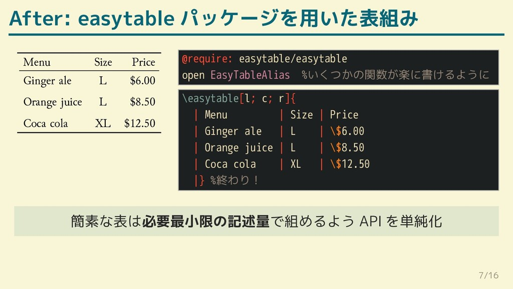 After: easytable パッケージを用いた表組み Menu Size Price G...