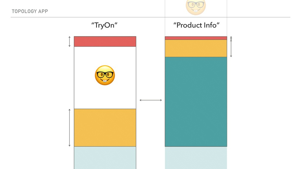 """TOPOLOGY APP   """"TryOn"""" """"Product Info"""""""