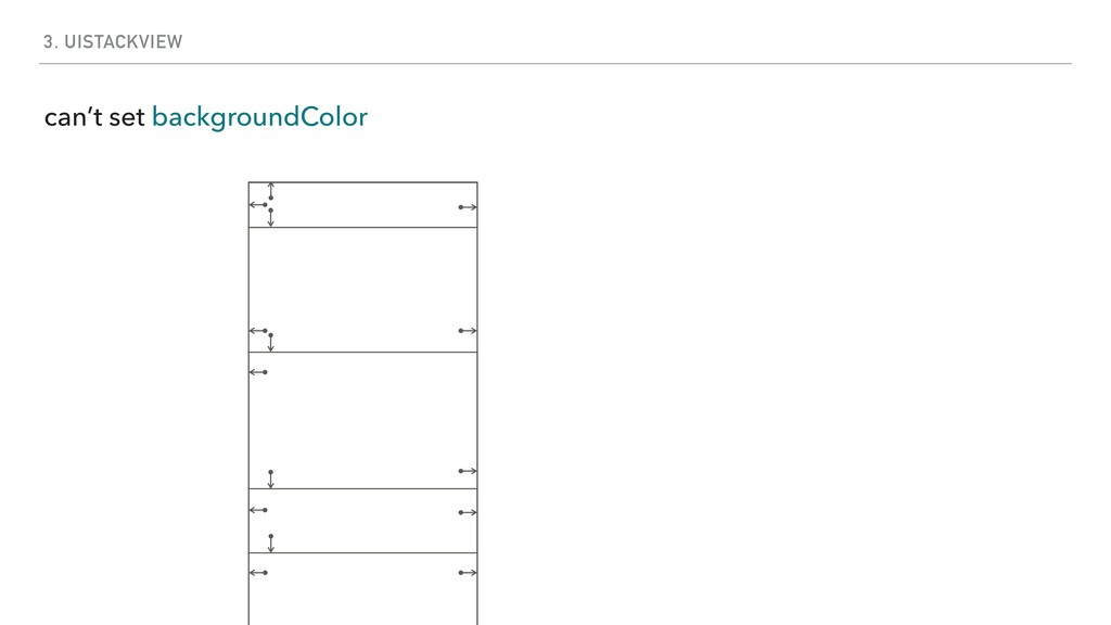 can't set backgroundColor 3. UISTACKVIEW