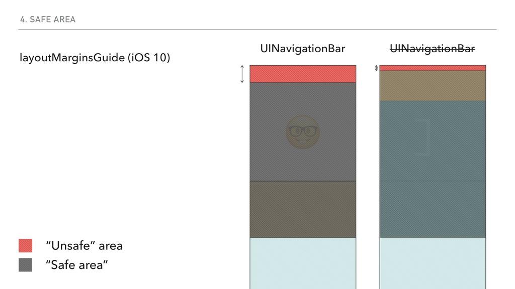 4. SAFE AREA layoutMarginsGuide (iOS 10)  UINav...
