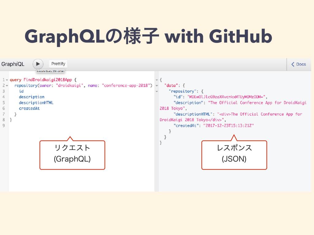 GraphQLͷ༷ࢠ with GitHub Ϩεϙϯε +40/  ϦΫΤετ (SBQ...
