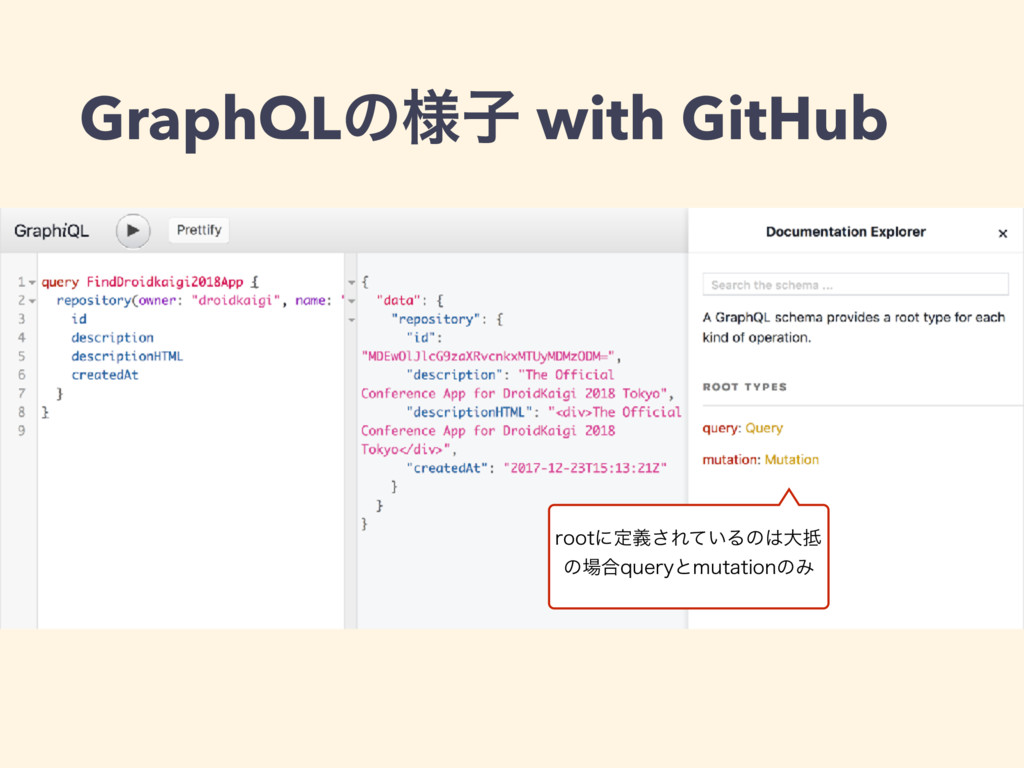 GraphQLͷ༷ࢠ with GitHub SPPUʹఆٛ͞Ε͍ͯΔͷେ ͷ߹RVFS...