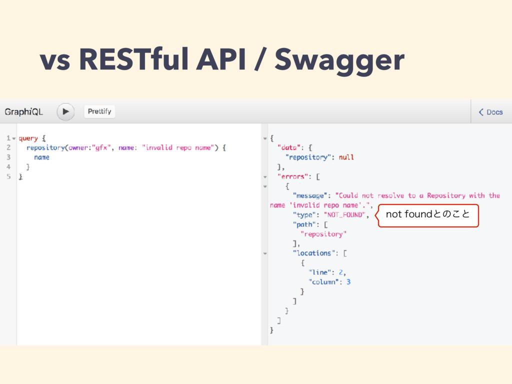 vs RESTful API / Swagger OPUGPVOEͱͷ͜ͱ