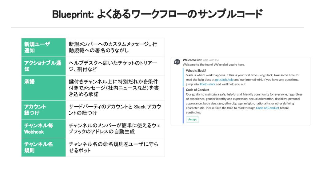 Blueprint: よくあるワークフローのサンプルコード 新規ユーザ 通知 新規メンバーへの...