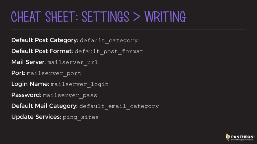 CHEAT SHEET: SETTINGS > WRITING Default Post Ca...