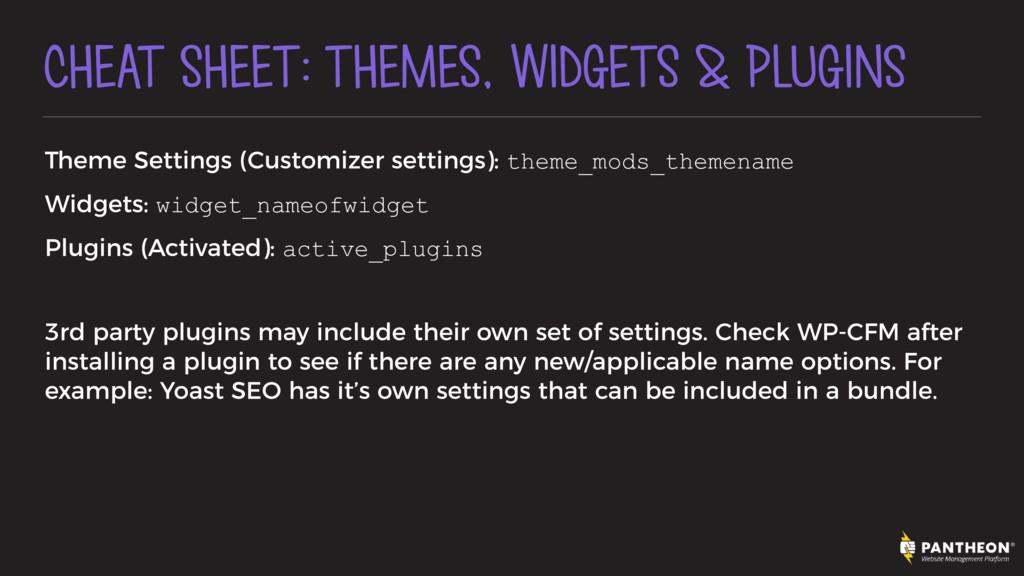 CHEAT SHEET: THEMES, WIDGETS & PLUGINS Theme Se...