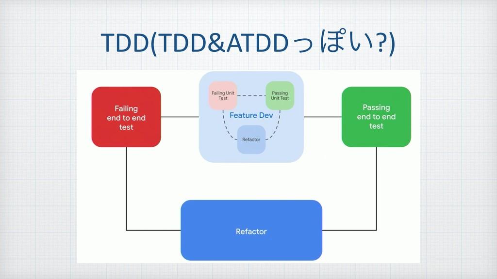 TDD(TDD&ATDDͬΆ͍?)