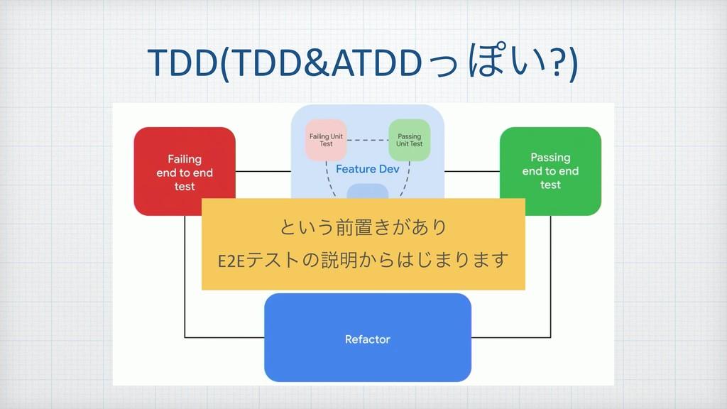TDD(TDD&ATDDͬΆ͍?) ͱ͍͏લஔ͖͕͋Γ E2Eςετͷઆ໌͔Β͡·Γ·͢