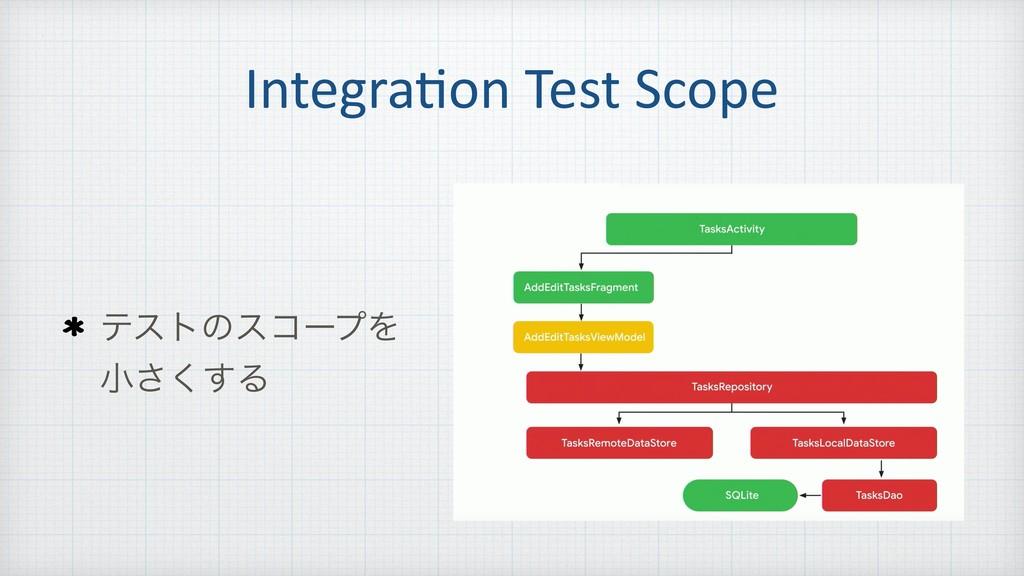 Integra=on Test Scope ςετͷείʔϓΛ খ͘͢͞Δ