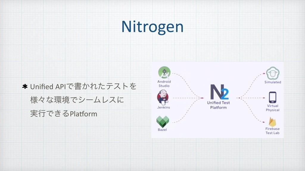 Nitrogen Unified APIͰॻ͔ΕͨςετΛ ༷ʑͳڥͰγʔϜϨεʹ ࣮ߦͰ...
