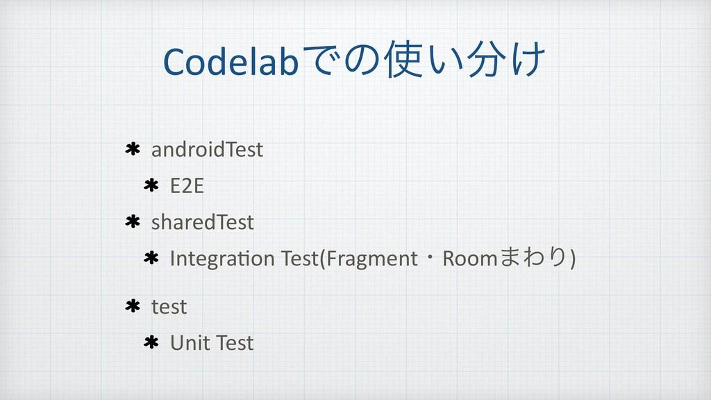 CodelabͰͷ͍͚ androidTest E2E sharedTest Integr...