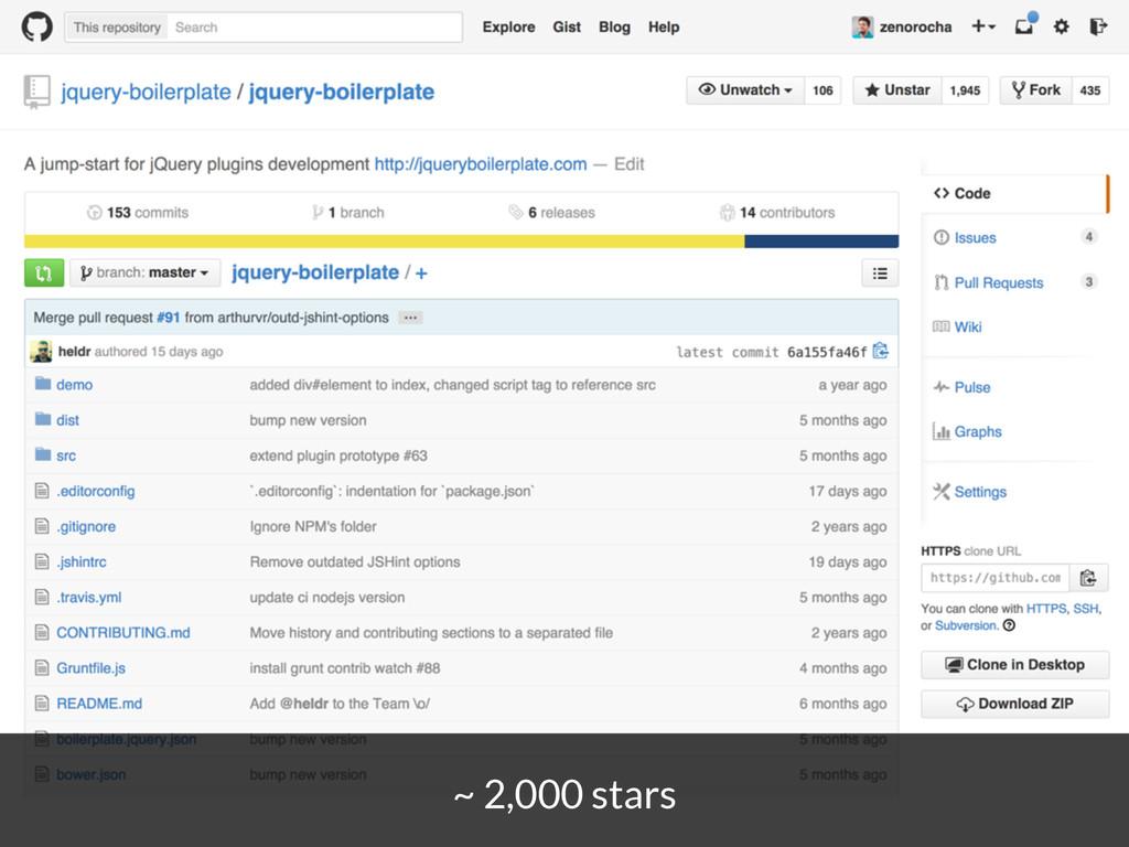 ~ 2,000 stars