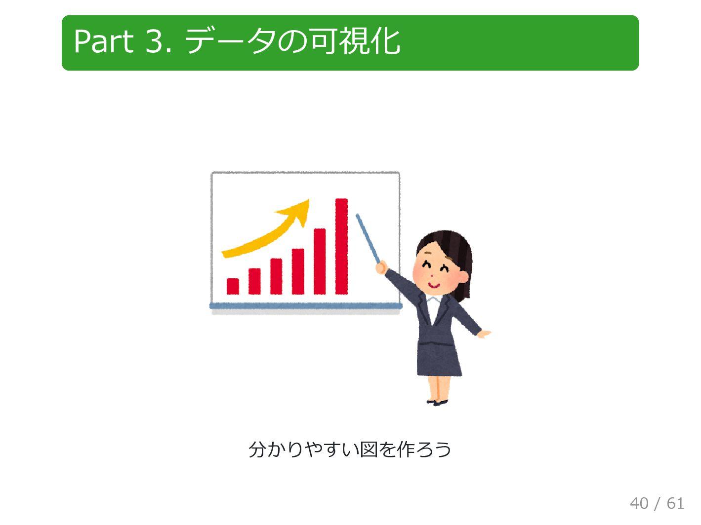 Part 3. データの可視化 分かりやすい図を作ろう 40 / 61