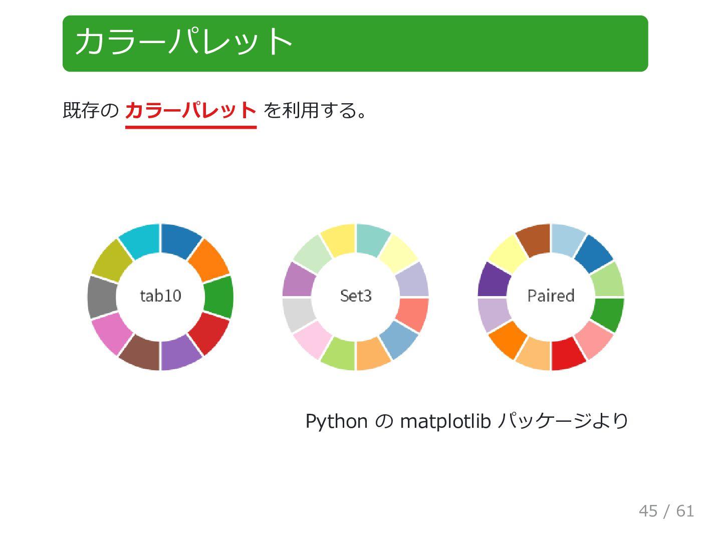 カラーパレット 既存の カラーパレット を利⽤する。 Python の matplotlib ...