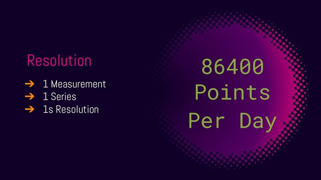 Resolution ➔ 1 Measurement ➔ 1 Series ➔ 1s Reso...