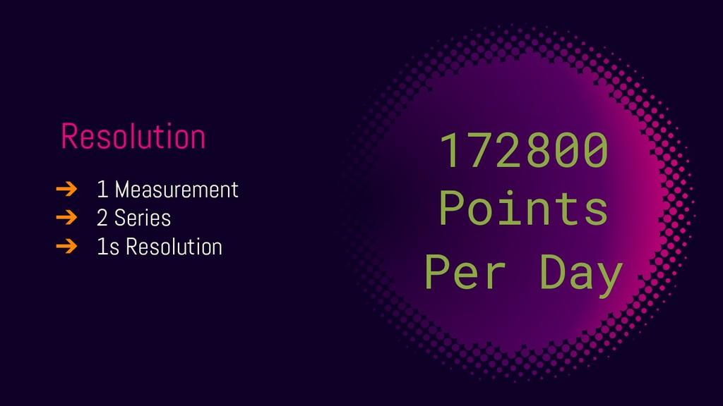 Resolution ➔ 1 Measurement ➔ 2 Series ➔ 1s Reso...