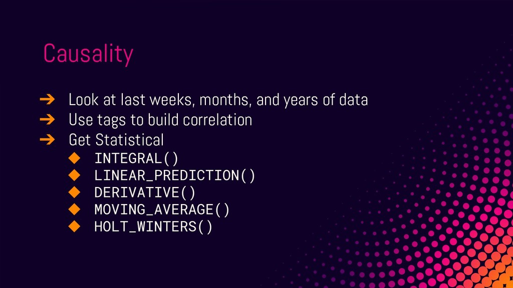 ➔ Look at last weeks, months, and years of data...