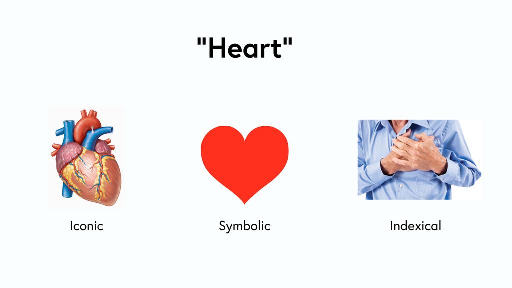"""Iconic """"Heart"""" Symbolic Indexical"""