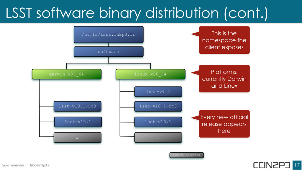 LSST software binary distribution (cont.) !17 f...