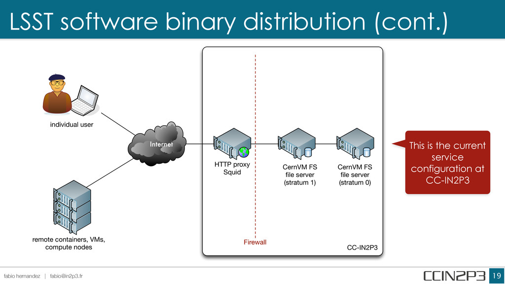 LSST software binary distribution (cont.) !19 f...